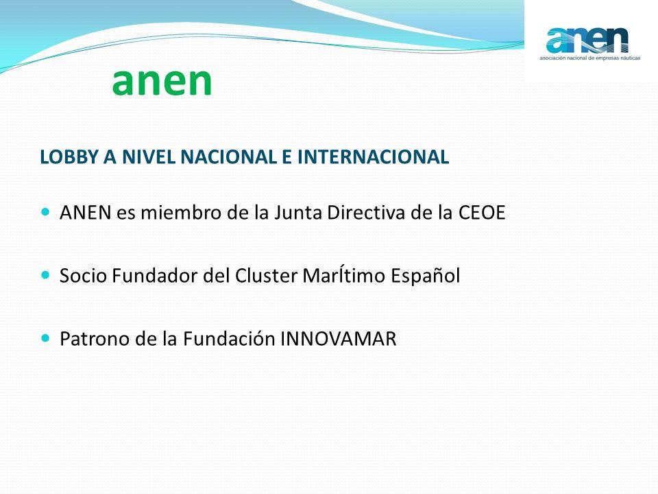anen LOBBY A NIVEL NACIONAL E INTERNACIONAL