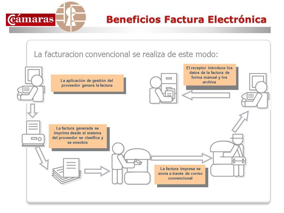 Beneficios Factura Electrónica