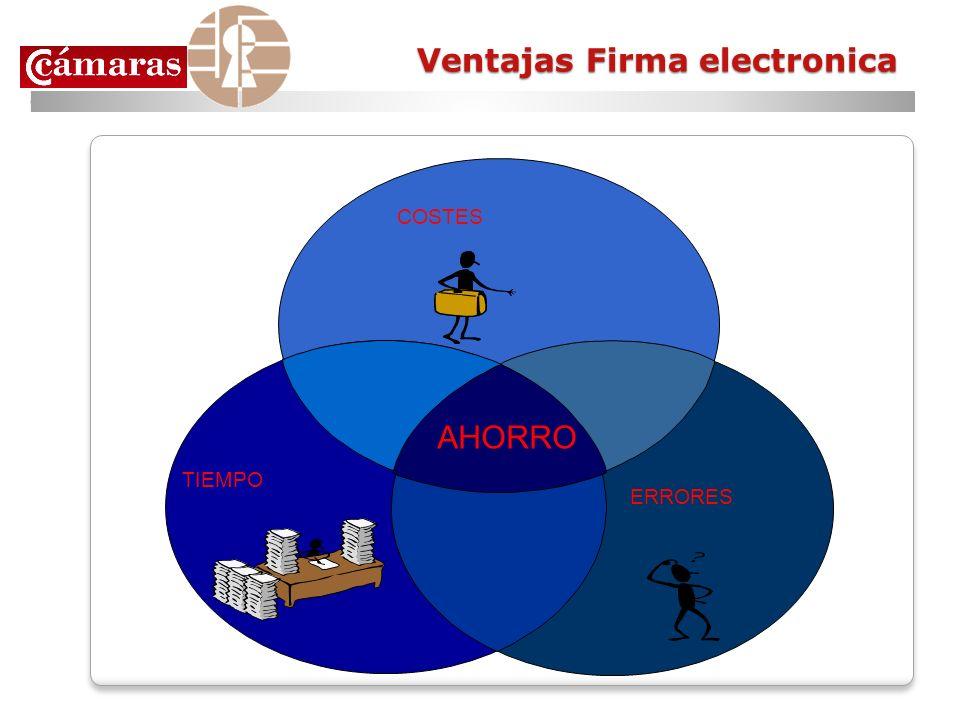 Ventajas Firma electronica
