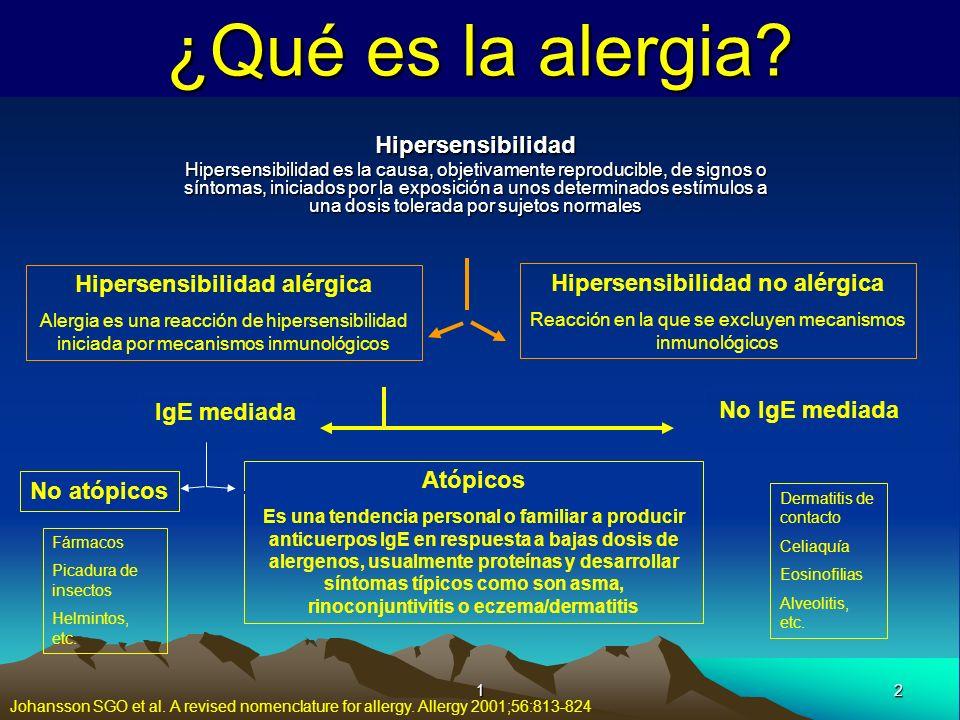 Hipersensibilidad alérgica Hipersensibilidad no alérgica