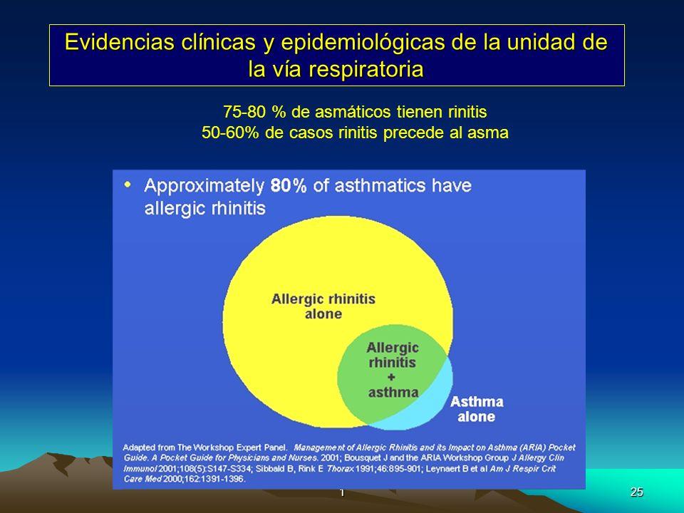 Evidencias clínicas y epidemiológicas de la unidad de la vía respiratoria