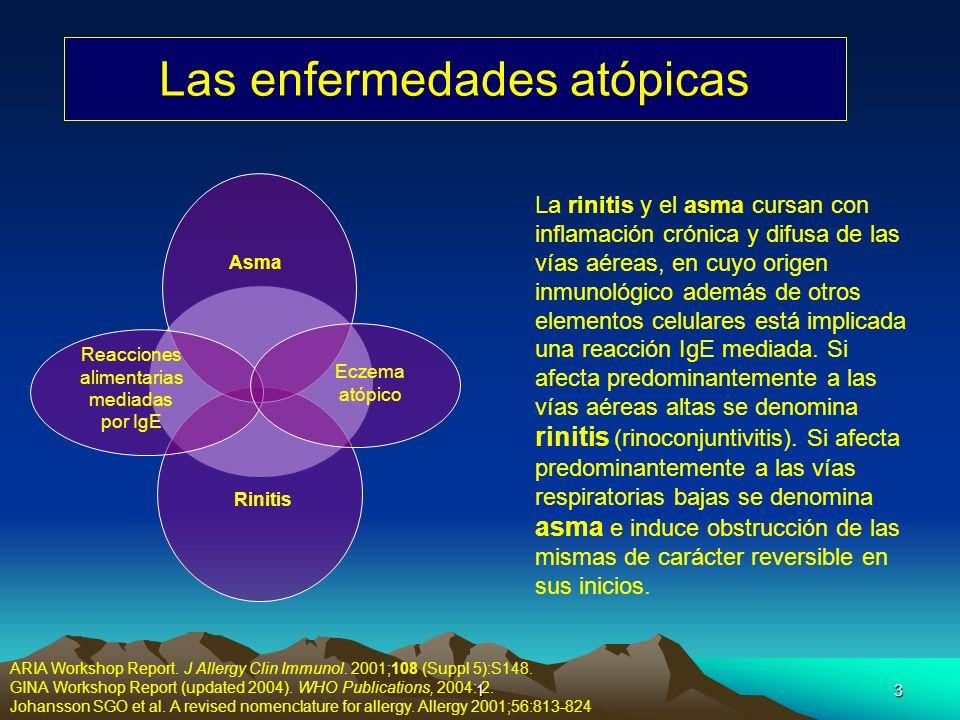 Las enfermedades atópicas