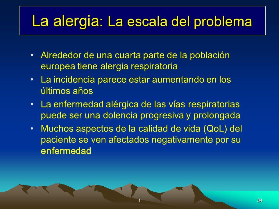 La alergia: La escala del problema