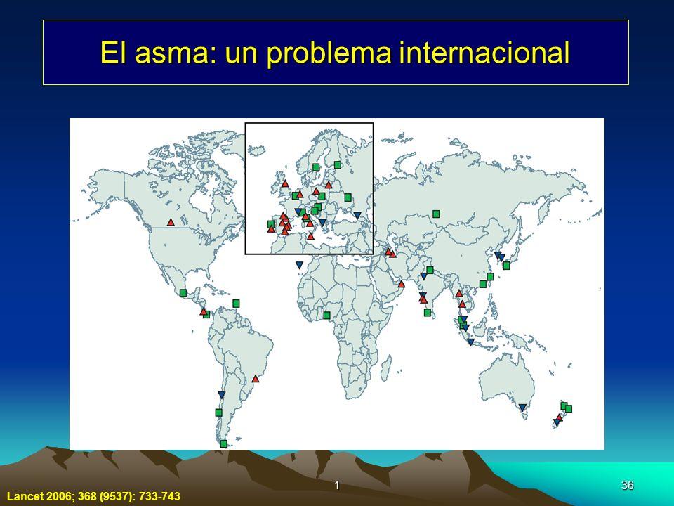 El asma: un problema internacional