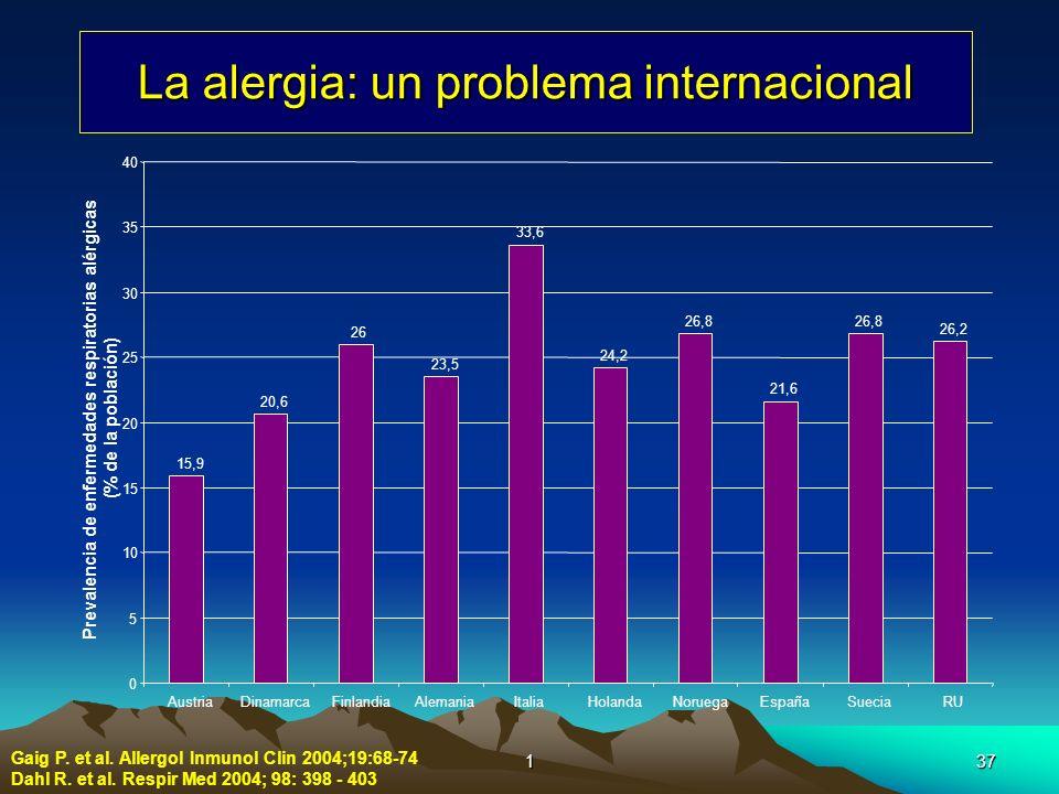 La alergia: un problema internacional