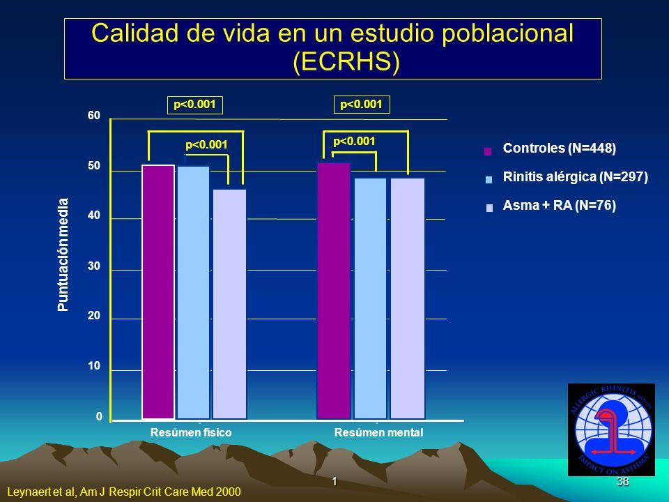 Calidad de vida en un estudio poblacional (ECRHS)