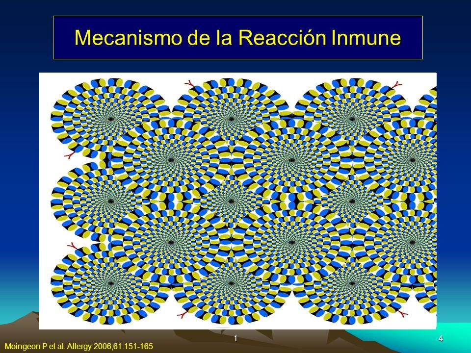 Mecanismo de la Reacción Inmune