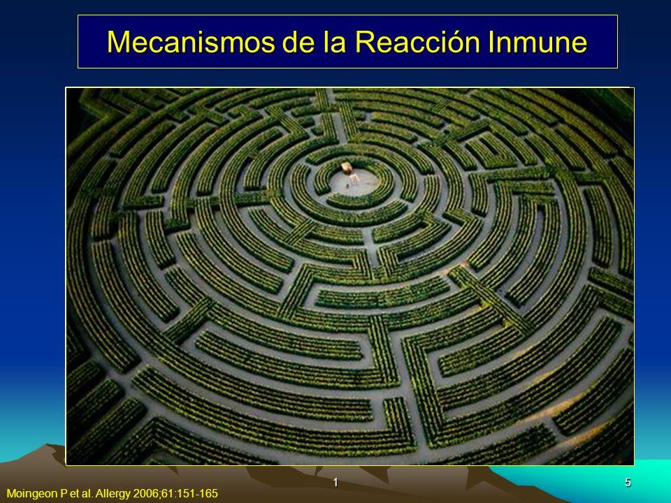 Mecanismos de la Reacción Inmune
