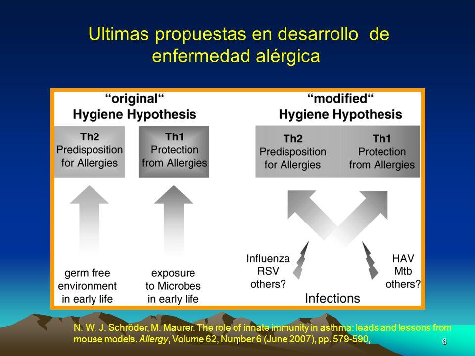 Ultimas propuestas en desarrollo de enfermedad alérgica