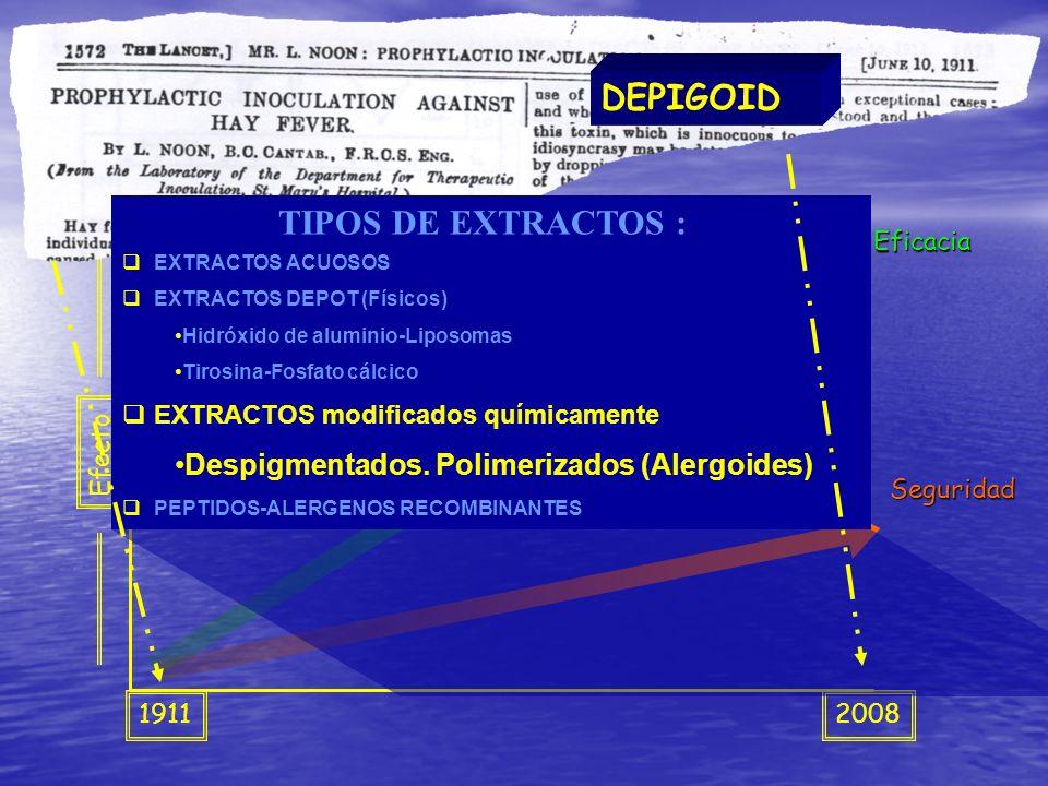 DEPIGOID TIPOS DE EXTRACTOS :