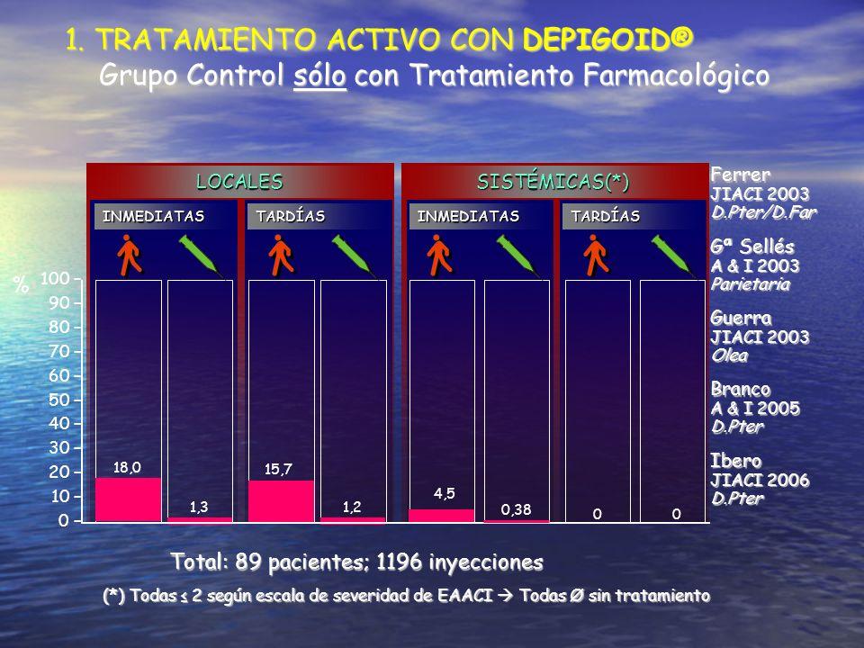 1. TRATAMIENTO ACTIVO CON DEPIGOID®