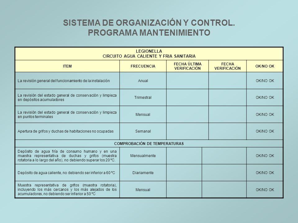 SISTEMA DE ORGANIZACIÓN Y CONTROL. PROGRAMA MANTENIMIENTO