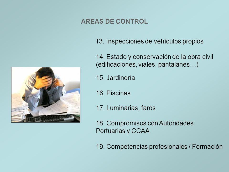13. Inspecciones de vehículos propios
