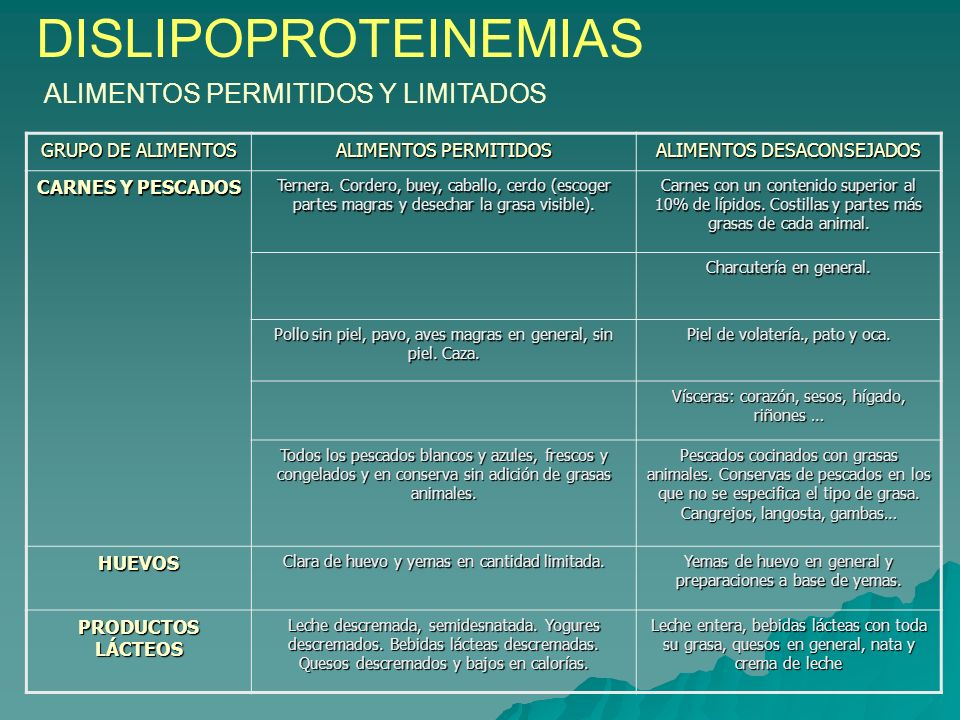 DISLIPOPROTEINEMIAS ALIMENTOS PERMITIDOS Y LIMITADOS