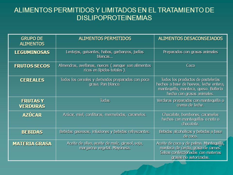 ALIMENTOS PERMITIDOS Y LIMITADOS EN EL TRATAMIENTO DE DISLIPOPROTEINEMIAS