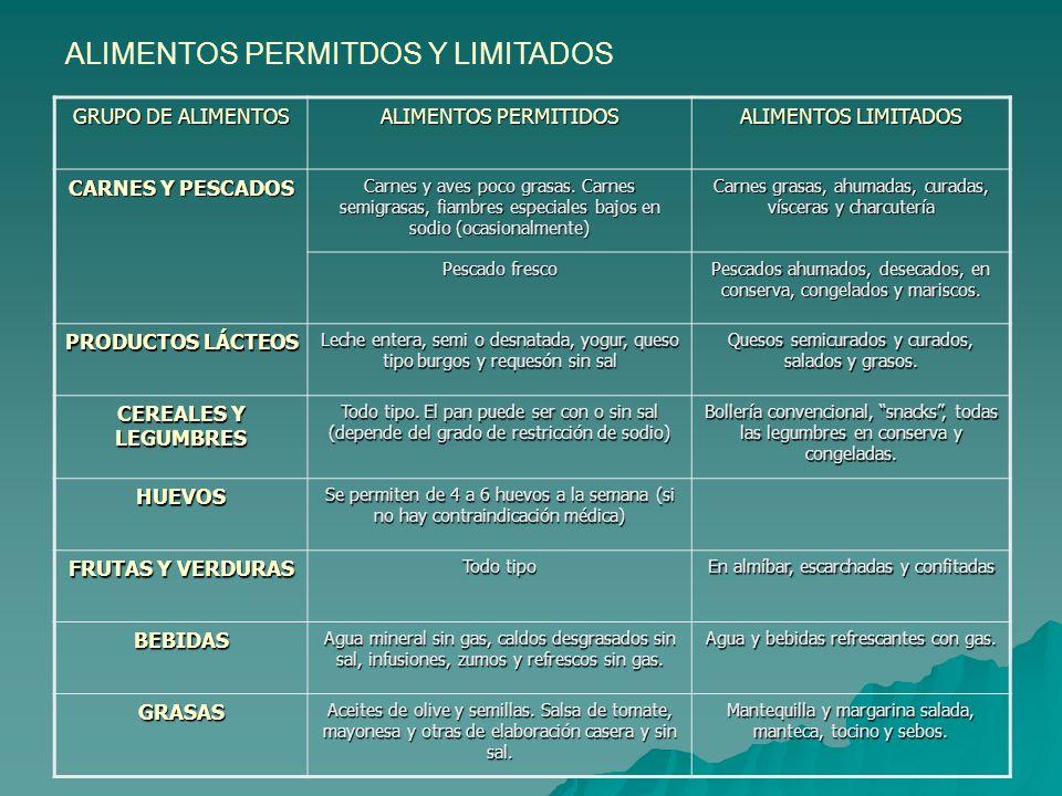 ALIMENTOS PERMITDOS Y LIMITADOS