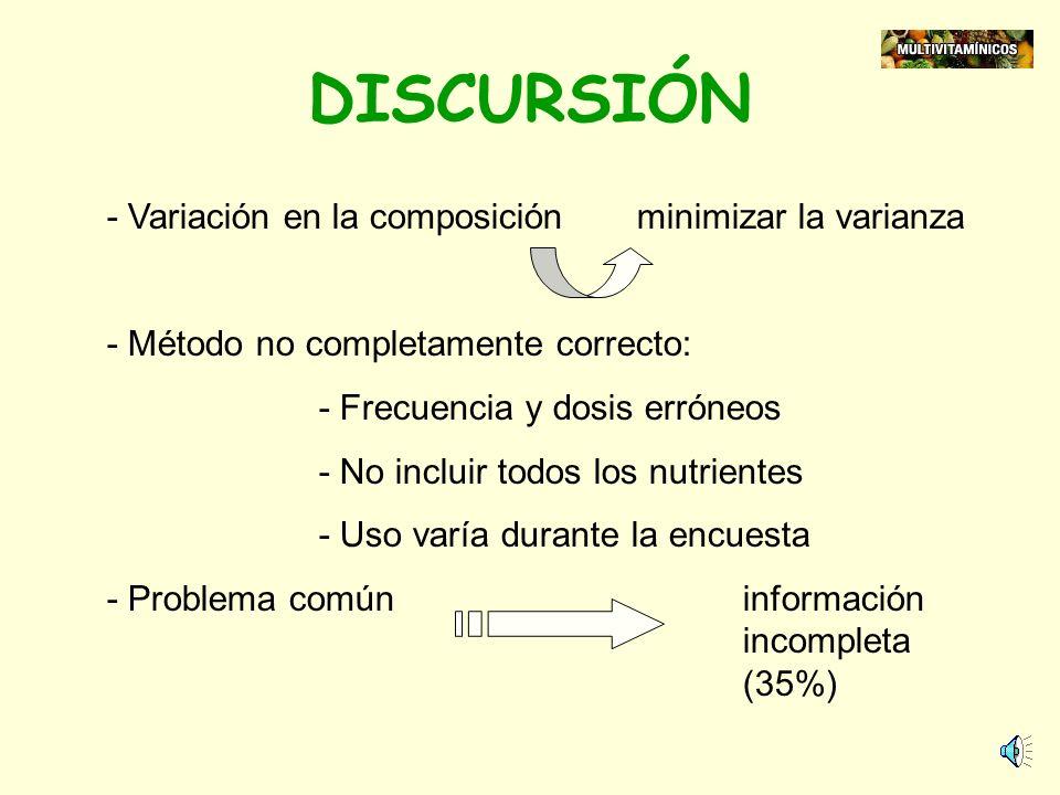 DISCURSIÓN - Variación en la composición minimizar la varianza
