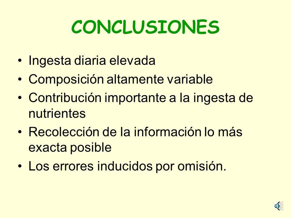 CONCLUSIONES Ingesta diaria elevada Composición altamente variable