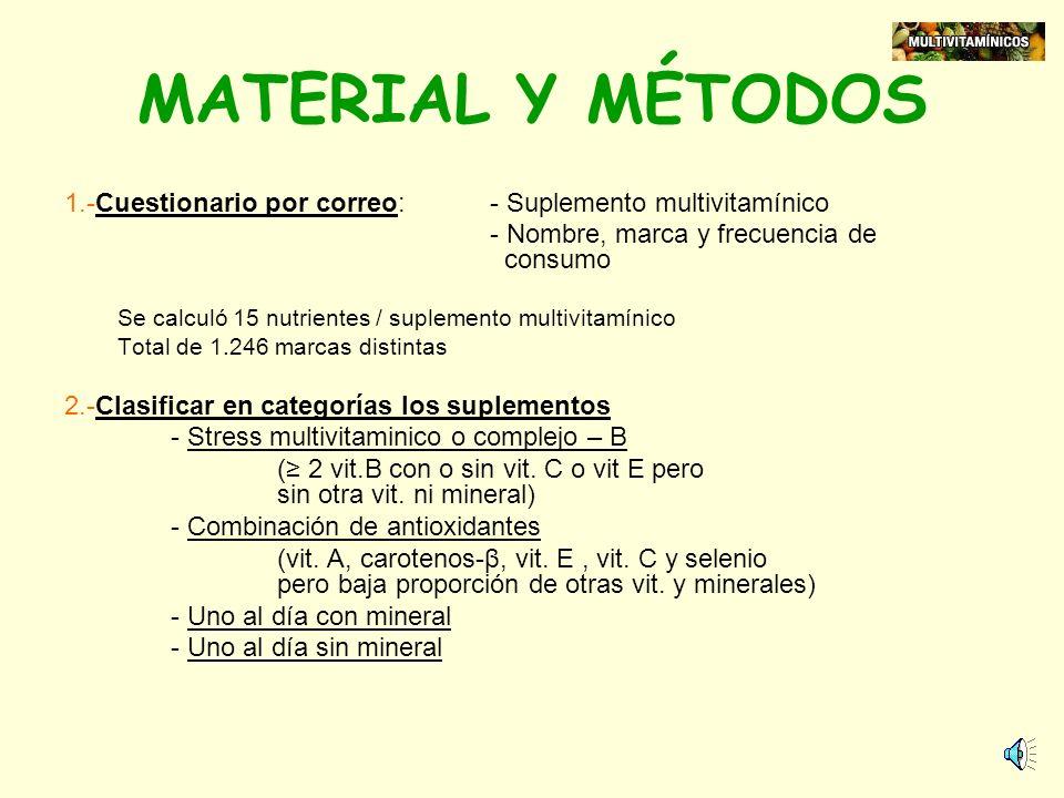 MATERIAL Y MÉTODOS 1.-Cuestionario por correo: - Suplemento multivitamínico. - Nombre, marca y frecuencia de consumo.