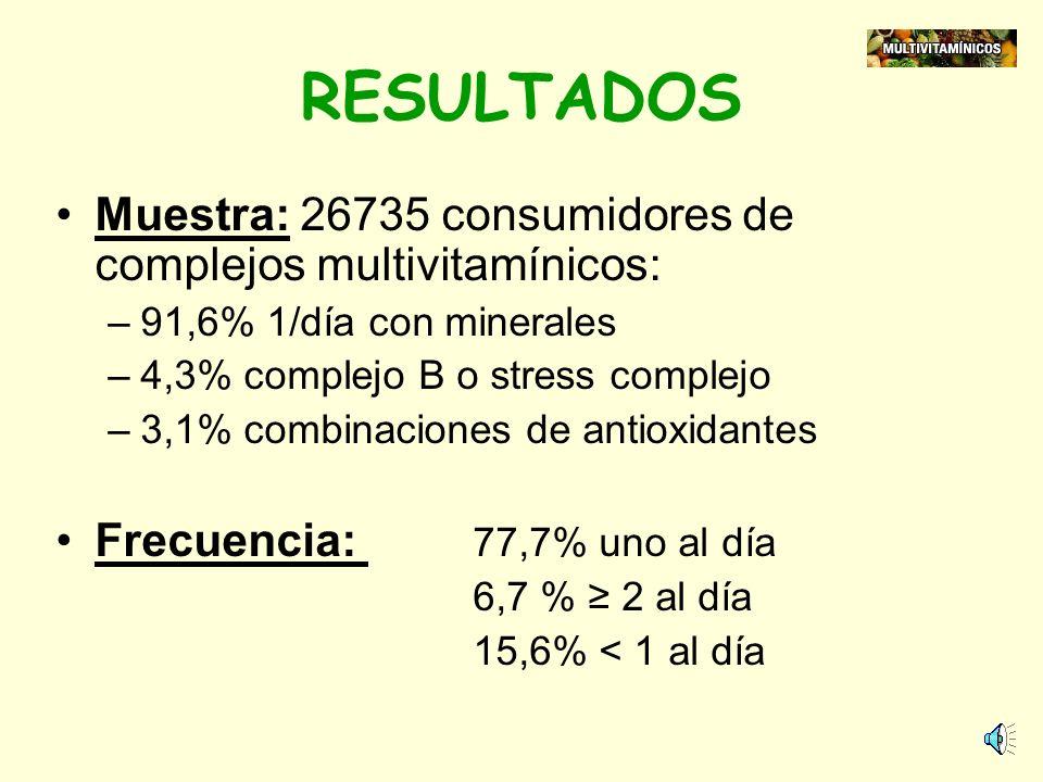 RESULTADOS Muestra: 26735 consumidores de complejos multivitamínicos: