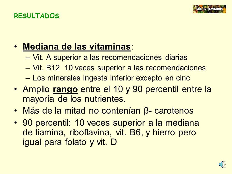 Mediana de las vitaminas: