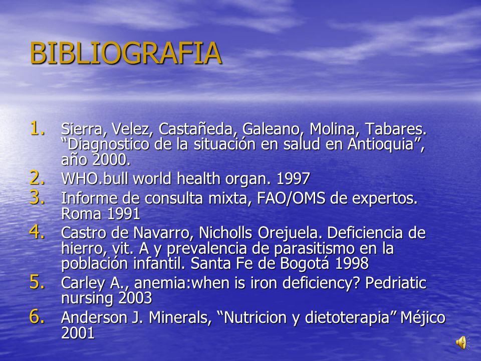BIBLIOGRAFIA Sierra, Velez, Castañeda, Galeano, Molina, Tabares. Diagnostico de la situación en salud en Antioquia , año 2000.