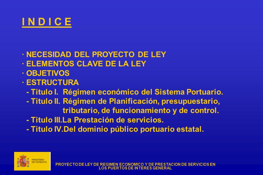I N D I C E · NECESIDAD DEL PROYECTO DE LEY · ELEMENTOS CLAVE DE LA LEY · OBJETIVOS · ESTRUCTURA - Titulo I.