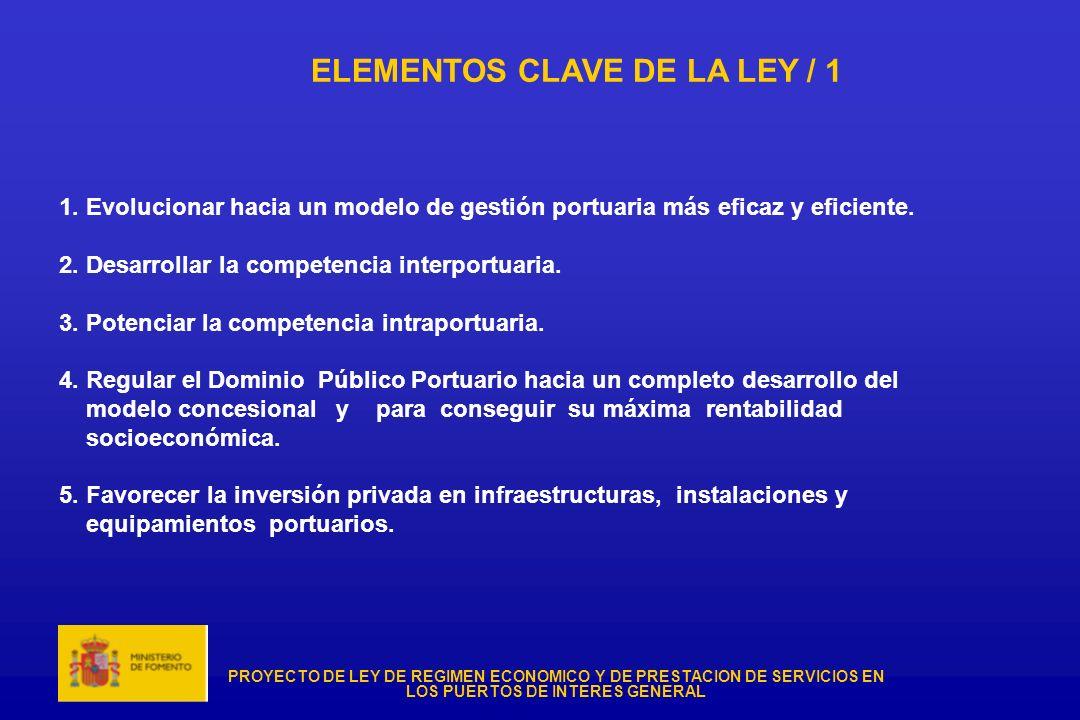 ELEMENTOS CLAVE DE LA LEY / 1