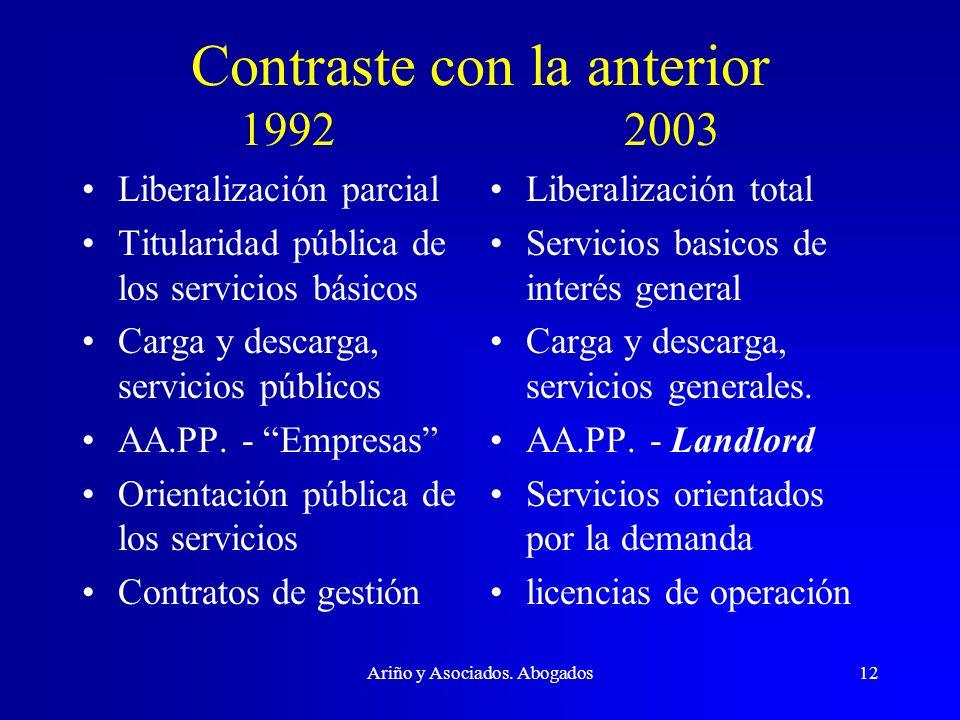 Contraste con la anterior 1992 2003