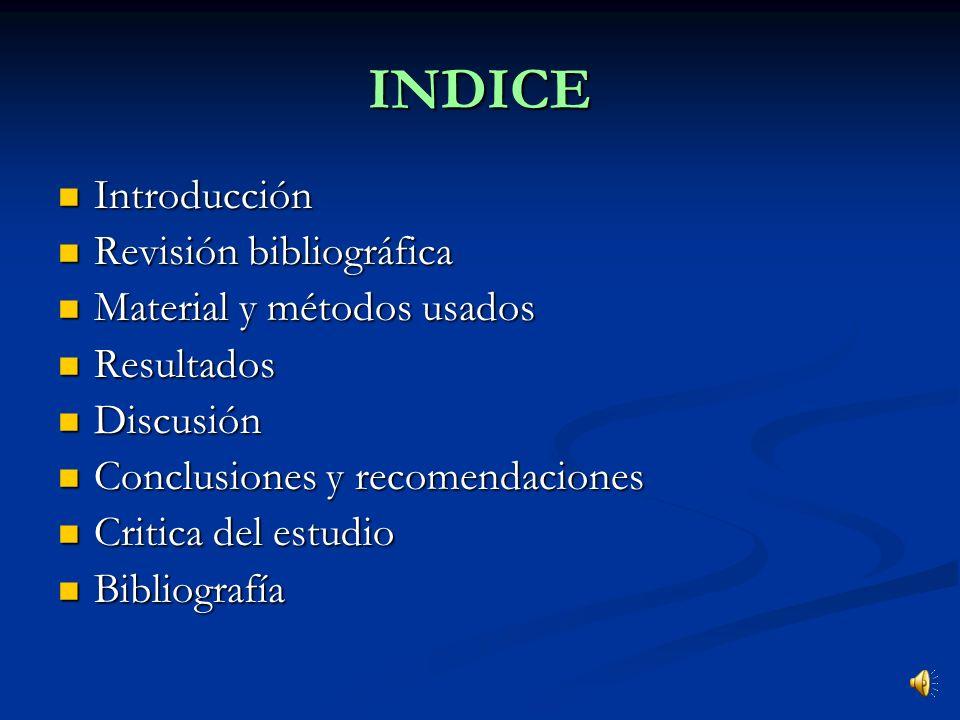 INDICE Introducción Revisión bibliográfica Material y métodos usados