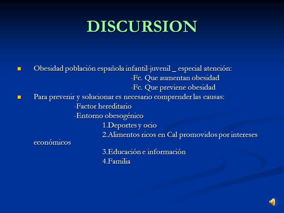 DISCURSION Obesidad población española infantil-juvenil _ especial atención: -Fc. Que aumentan obesidad.