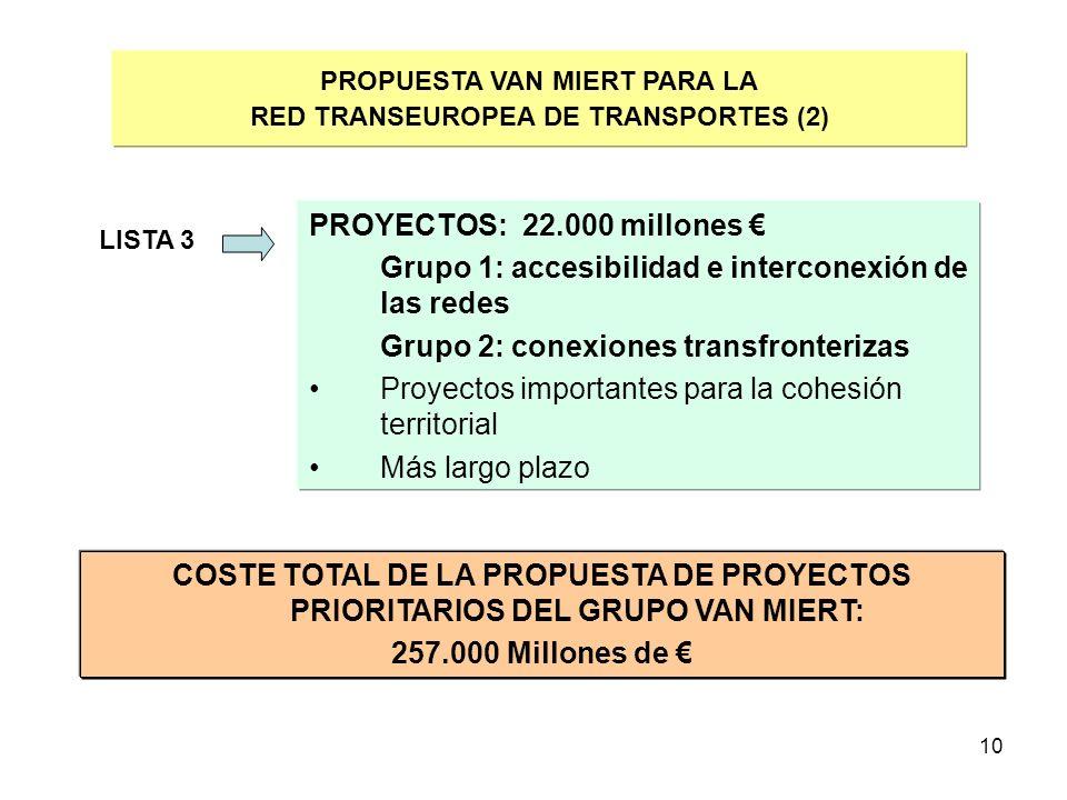 PROPUESTA VAN MIERT PARA LA RED TRANSEUROPEA DE TRANSPORTES (2)