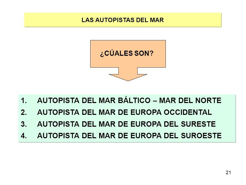 AUTOPISTA DEL MAR BÁLTICO – MAR DEL NORTE