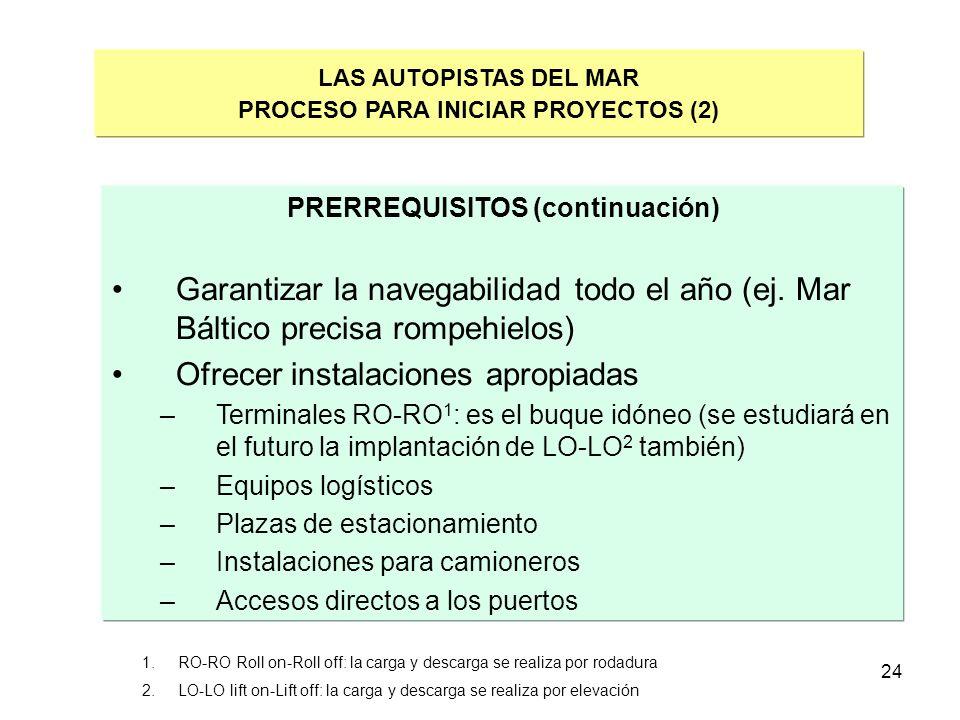 PROCESO PARA INICIAR PROYECTOS (2) PRERREQUISITOS (continuación)