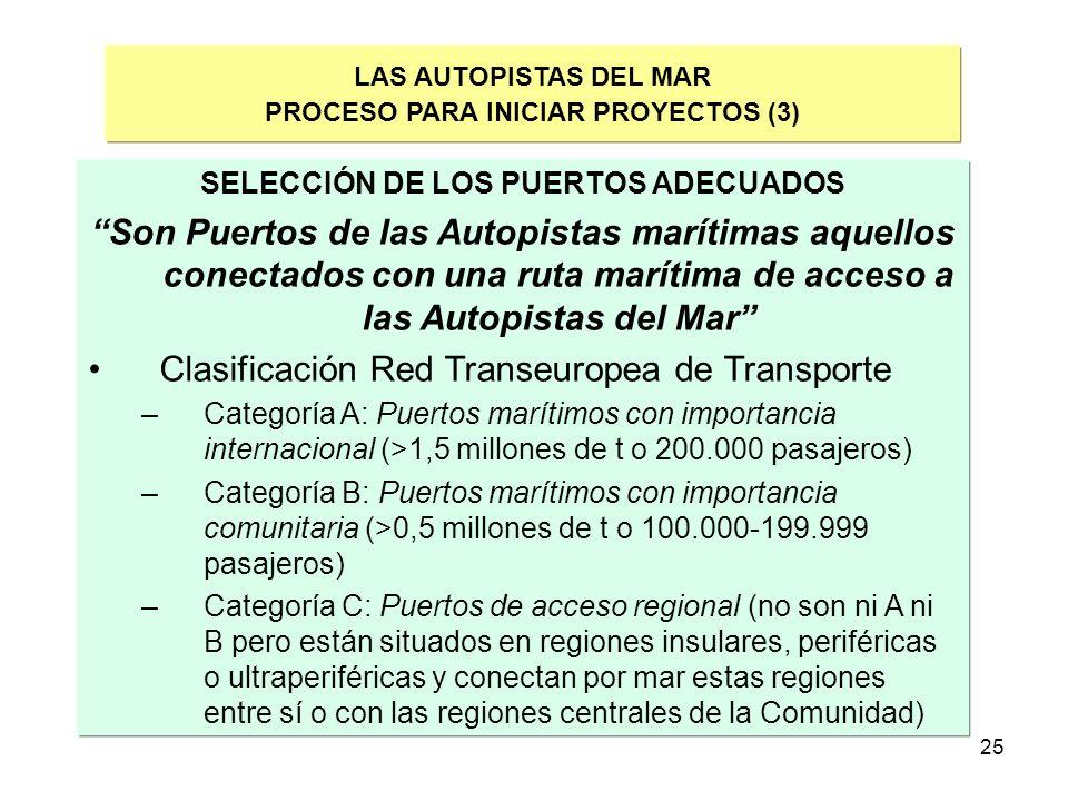 PROCESO PARA INICIAR PROYECTOS (3) SELECCIÓN DE LOS PUERTOS ADECUADOS