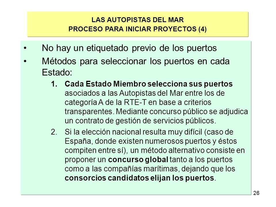 PROCESO PARA INICIAR PROYECTOS (4)