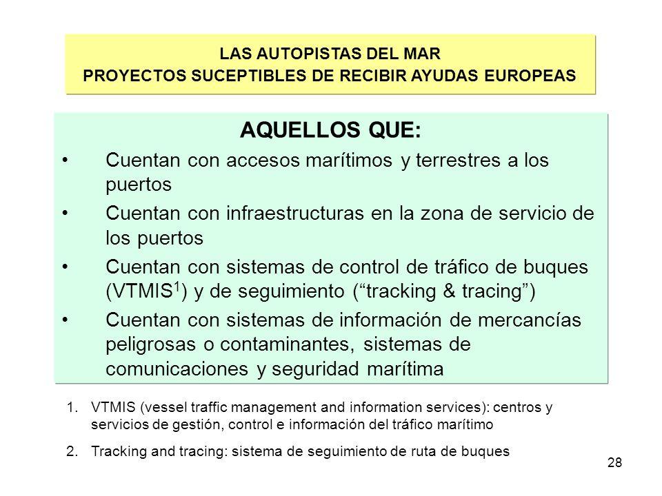 PROYECTOS SUCEPTIBLES DE RECIBIR AYUDAS EUROPEAS