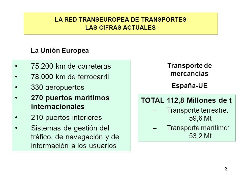 LA RED TRANSEUROPEA DE TRANSPORTES Transporte de mercancías