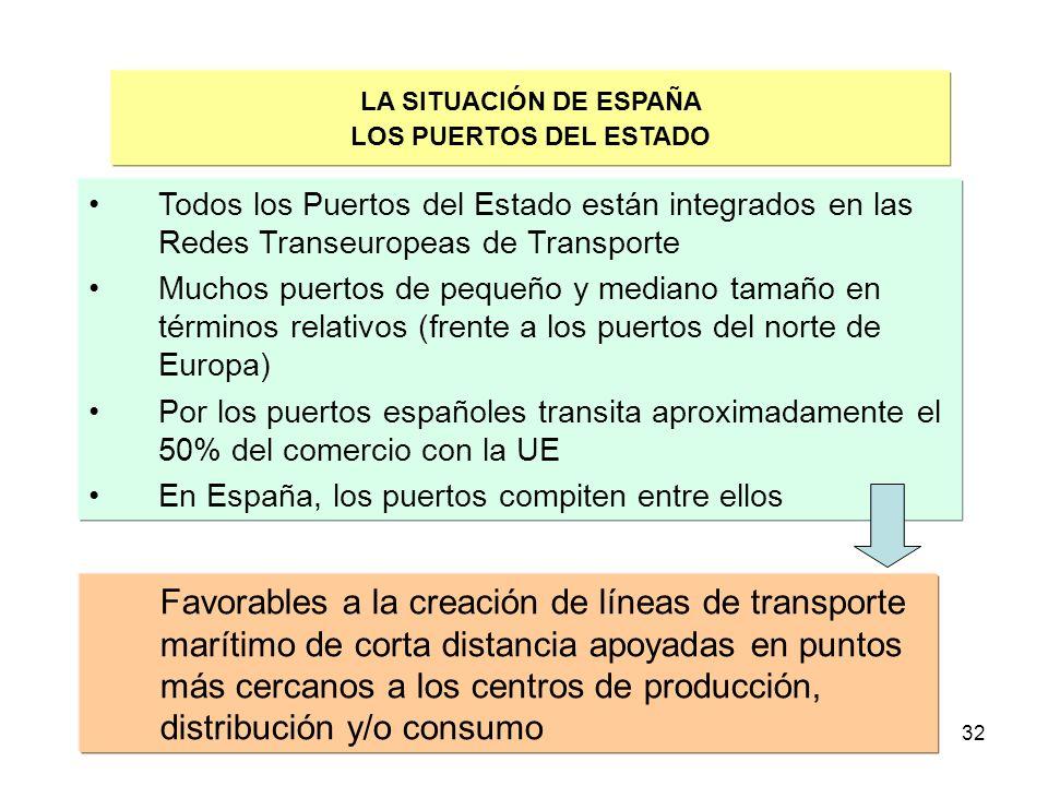 LA SITUACIÓN DE ESPAÑA LOS PUERTOS DEL ESTADO. Todos los Puertos del Estado están integrados en las Redes Transeuropeas de Transporte.