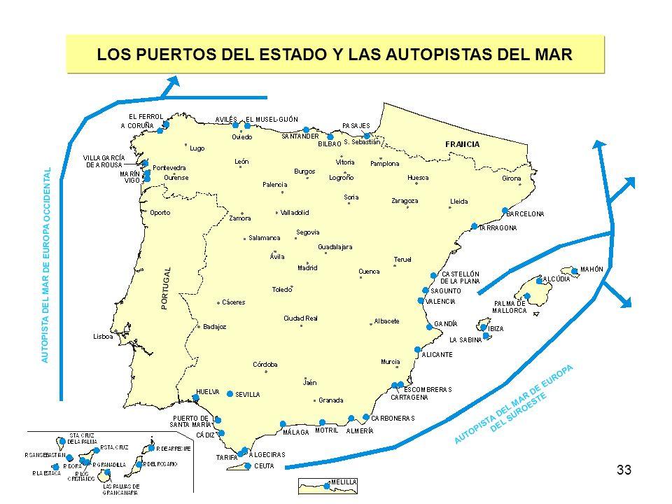 LOS PUERTOS DEL ESTADO Y LAS AUTOPISTAS DEL MAR