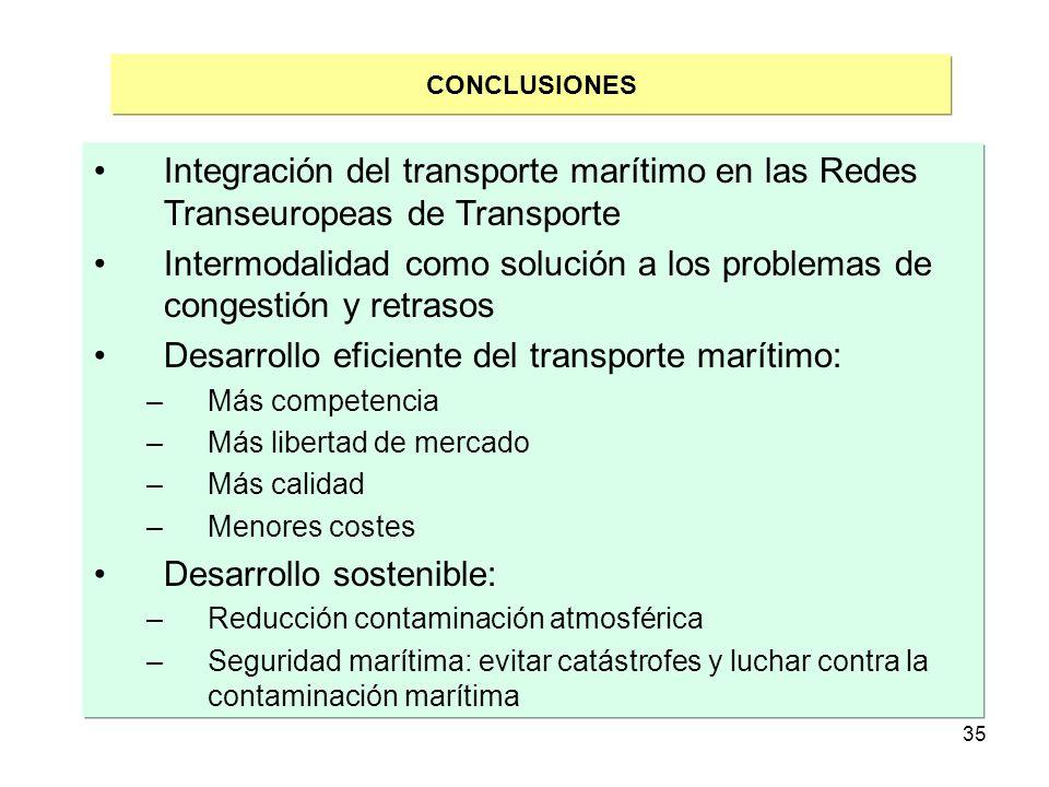 Intermodalidad como solución a los problemas de congestión y retrasos