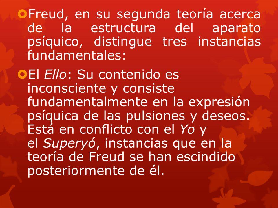 Freud, en su segunda teoría acerca de la estructura del aparato psíquico, distingue tres instancias fundamentales: