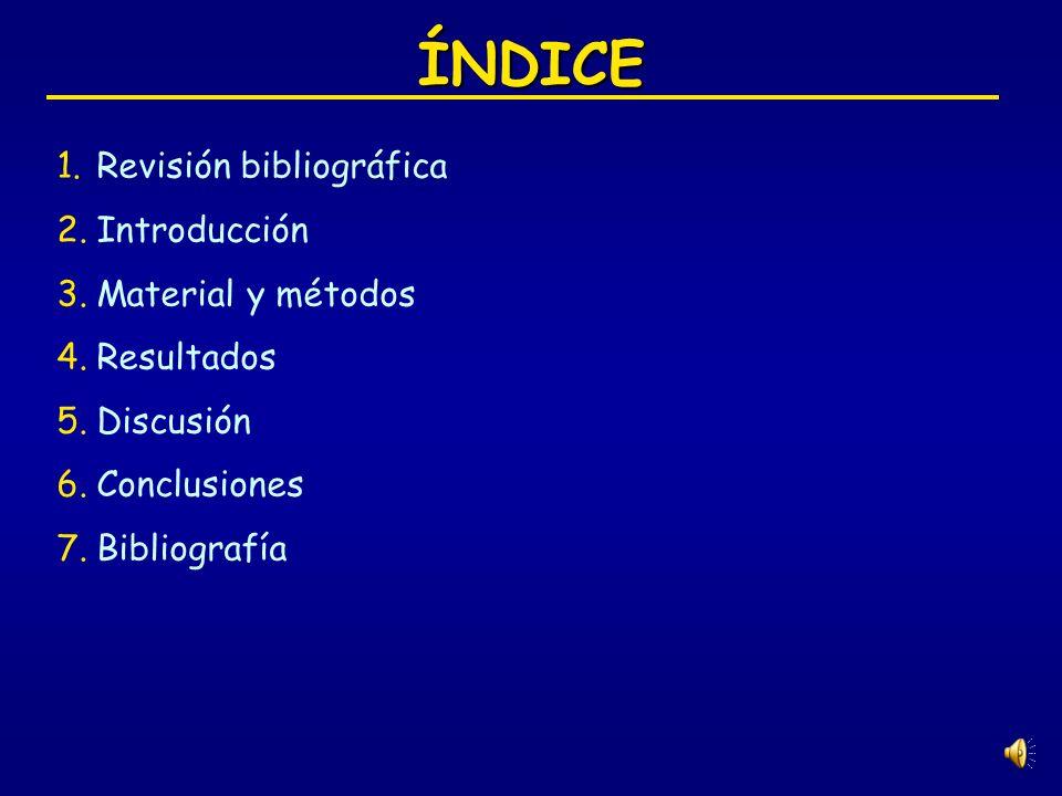 ÍNDICE Revisión bibliográfica Introducción Material y métodos