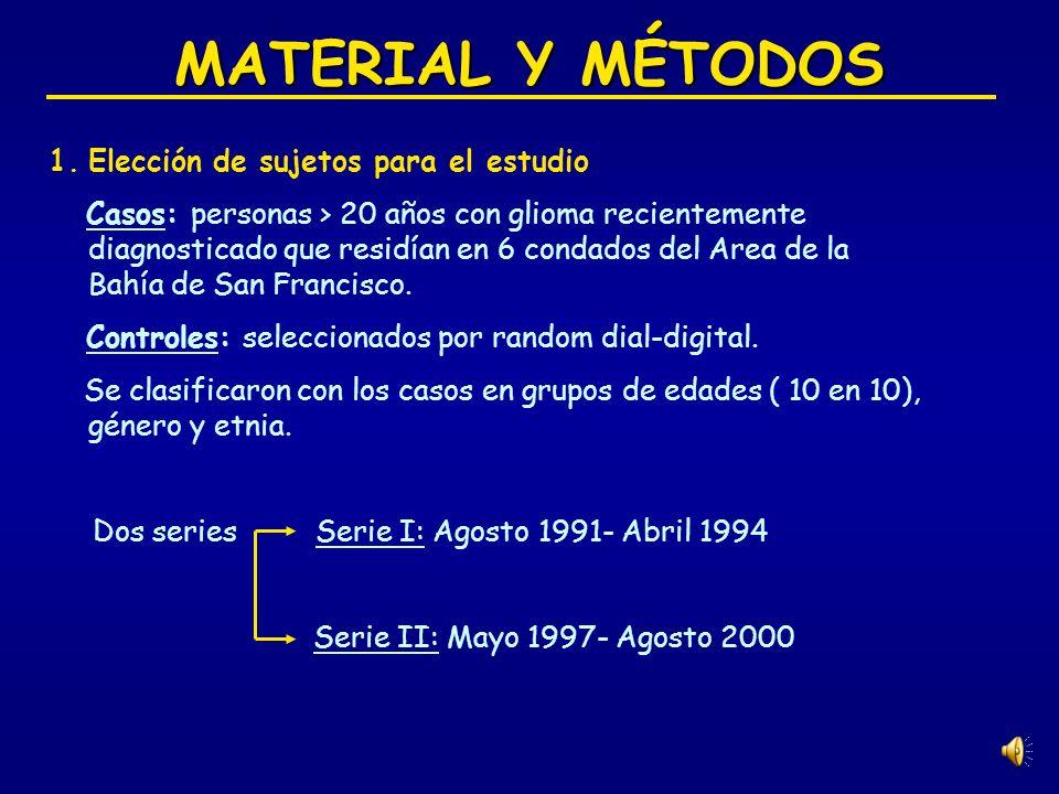 MATERIAL Y MÉTODOS Elección de sujetos para el estudio