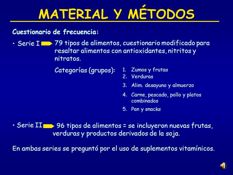 MATERIAL Y MÉTODOS Cuestionario de frecuencia: Serie I