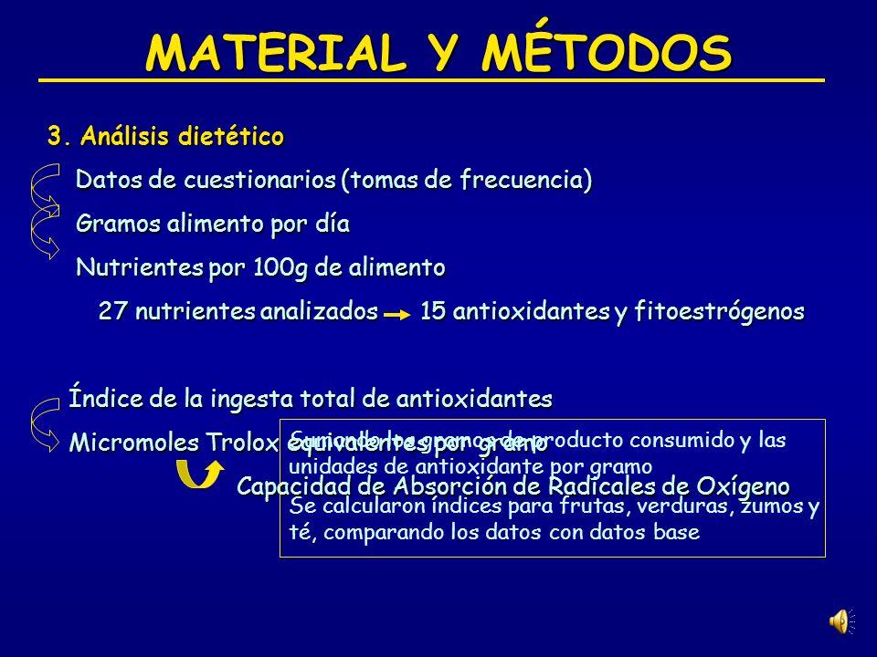 MATERIAL Y MÉTODOS Análisis dietético