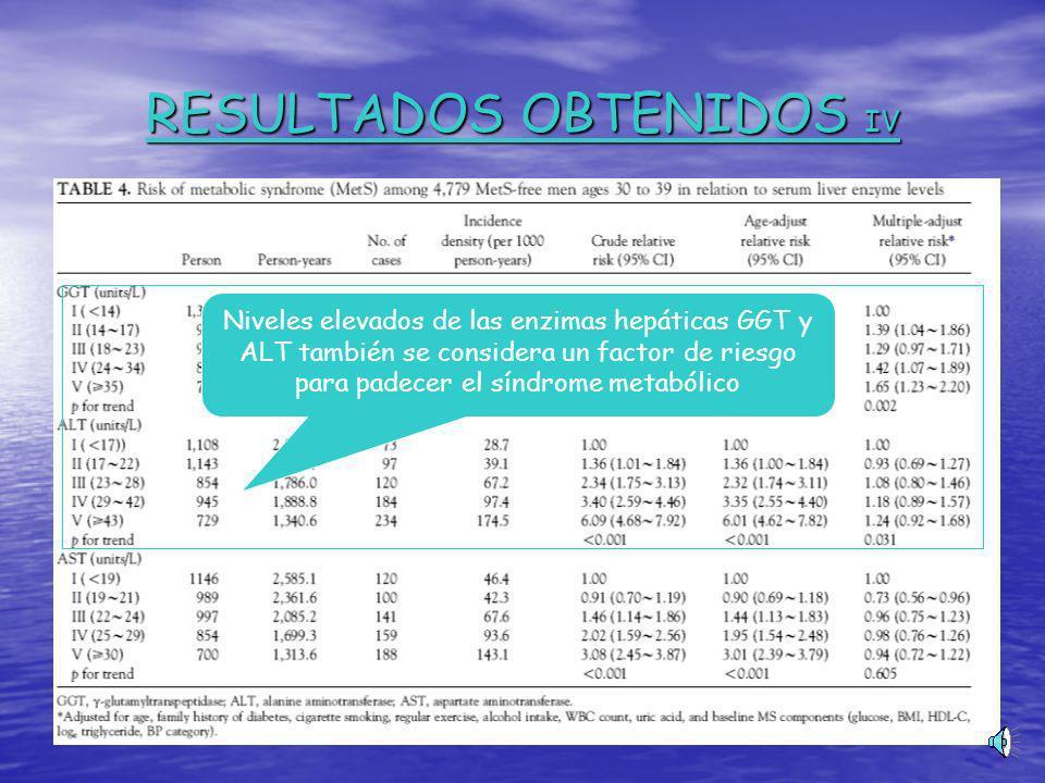 RESULTADOS OBTENIDOS IV