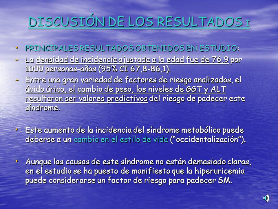 DISCUSIÓN DE LOS RESULTADOS I