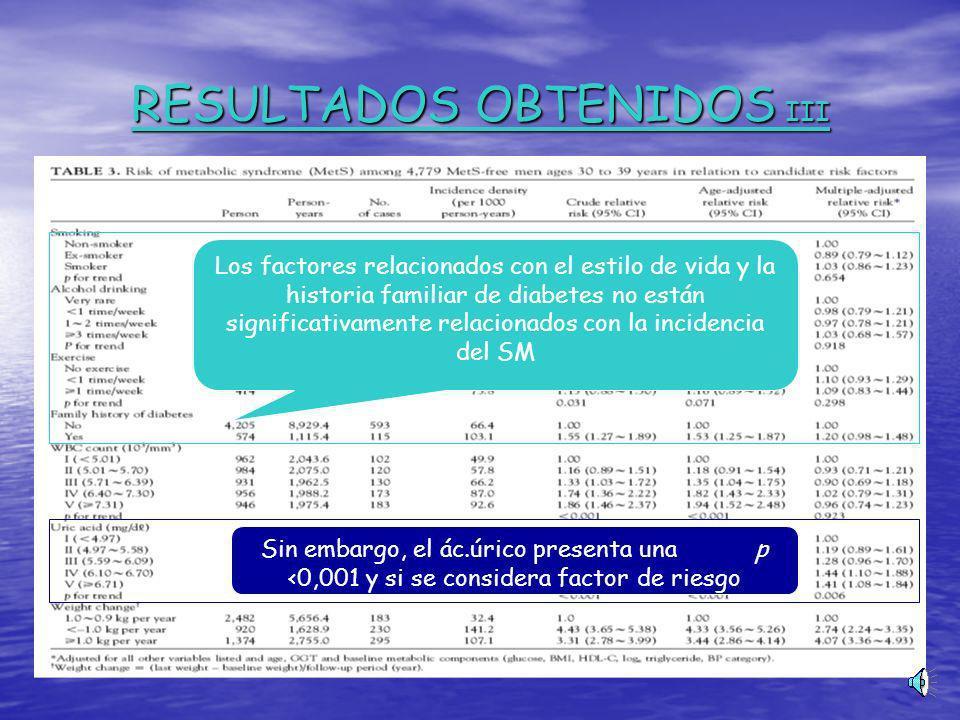 RESULTADOS OBTENIDOS III