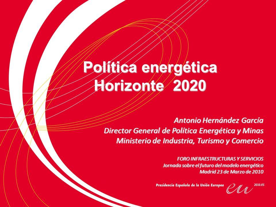 Política energética Horizonte 2020